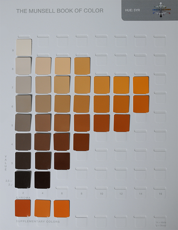 Pastry Shoes 2016 >> How to Read a Munsell Color Chart | Munsell Color System; Color Matching from Munsell Color Company
